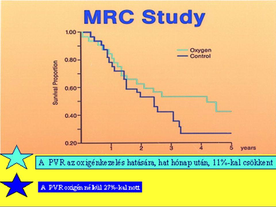BIPAP Obesitas COPD alveoláris hypoventilláció centrális apnoék HA CPAP > 12 mbar BIPAP IPAP – magasabb nyomás EPAP – alacsonyabb nyomás