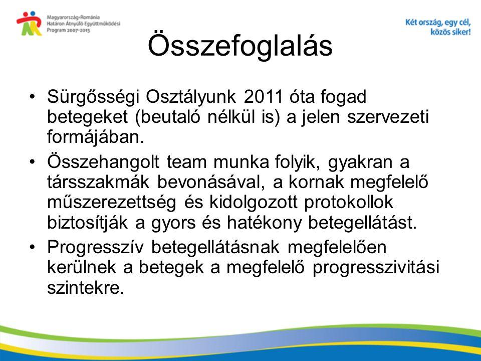 Összefoglalás Sürgősségi Osztályunk 2011 óta fogad betegeket (beutaló nélkül is) a jelen szervezeti formájában. Összehangolt team munka folyik, gyakra