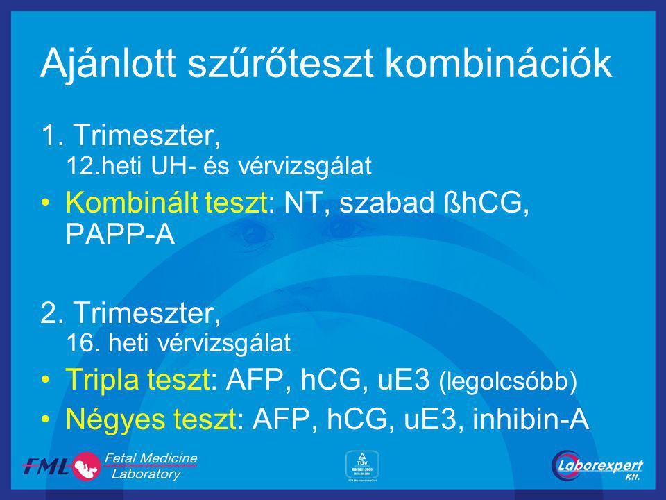 Ajánlott szűrőteszt kombinációk 1. Trimeszter, 12.heti UH- és vérvizsgálat Kombinált teszt: NT, szabad ßhCG, PAPP-A 2. Trimeszter, 16. heti vérvizsgál