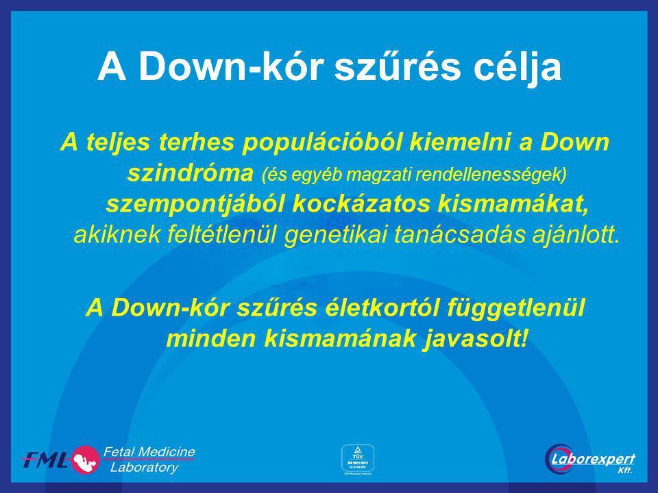 A Down-kór szűrés célja A teljes terhes populációból kiemelni a Down szindróma (és egyéb magzati rendellenességek) szempontjából kockázatos kismamákat, akiknek feltétlenül genetikai tanácsadás ajánlott.