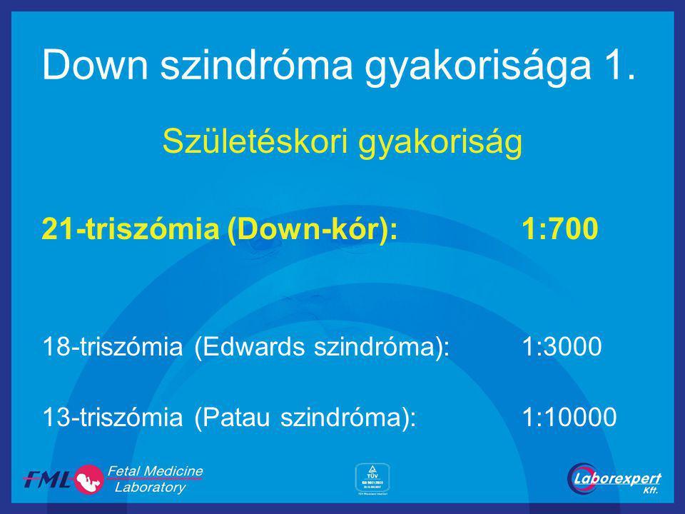 Down szindróma gyakorisága 1. Születéskori gyakoriság 21-triszómia (Down-kór):1:700 18-triszómia (Edwards szindróma):1:3000 13-triszómia (Patau szindr