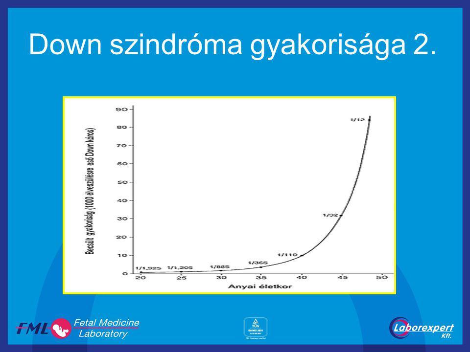 Down szindróma gyakorisága 2.