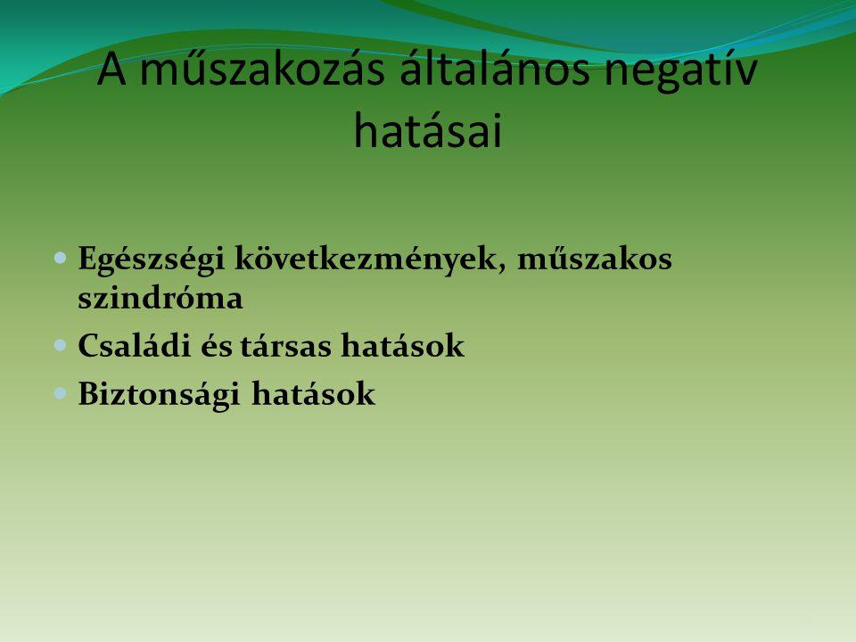 A műszakozás általános negatív hatásai Egészségi következmények, műszakos szindróma Családi és társas hatások Biztonsági hatások 4