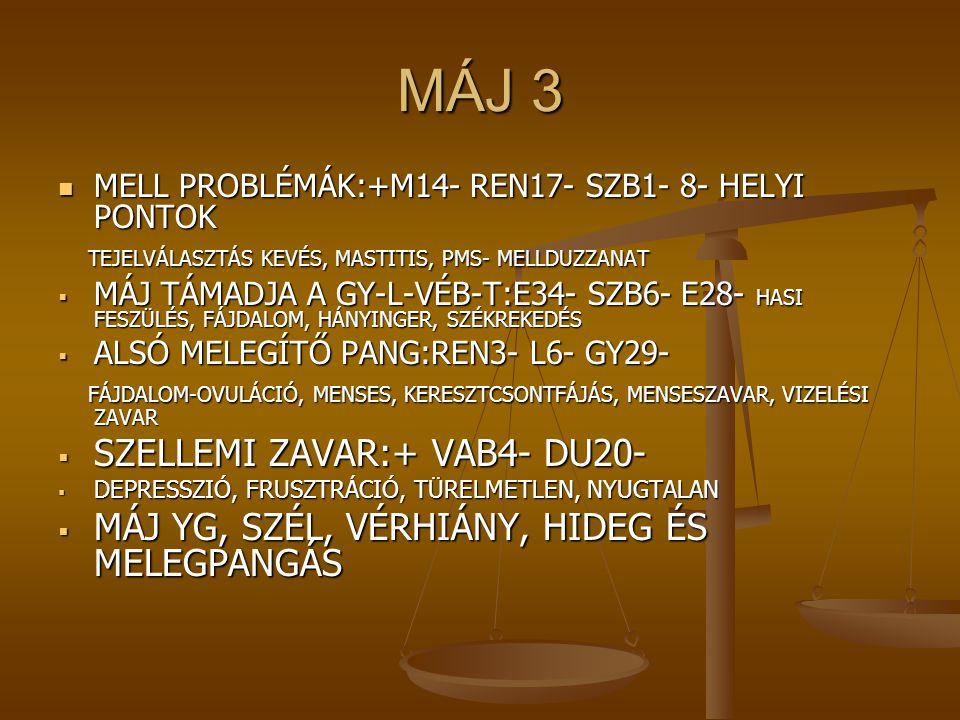 MÁJ 3 MELL PROBLÉMÁK:+M14- REN17- SZB1- 8- HELYI PONTOK MELL PROBLÉMÁK:+M14- REN17- SZB1- 8- HELYI PONTOK TEJELVÁLASZTÁS KEVÉS, MASTITIS, PMS- MELLDUZ