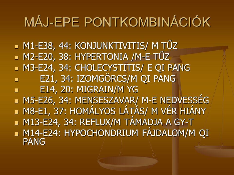 MÁJ-EPE PONTKOMBINÁCIÓK M1-E38, 44: KONJUNKTIVITIS/ M TŰZ M1-E38, 44: KONJUNKTIVITIS/ M TŰZ M2-E20, 38: HYPERTONIA /M-E TŰZ M2-E20, 38: HYPERTONIA /M-
