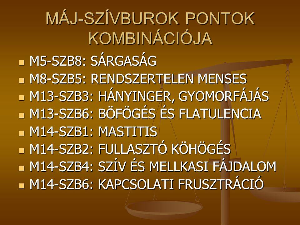 MÁJ-SZÍVBUROK PONTOK KOMBINÁCIÓJA M5-SZB8: SÁRGASÁG M5-SZB8: SÁRGASÁG M8-SZB5: RENDSZERTELEN MENSES M8-SZB5: RENDSZERTELEN MENSES M13-SZB3: HÁNYINGER,