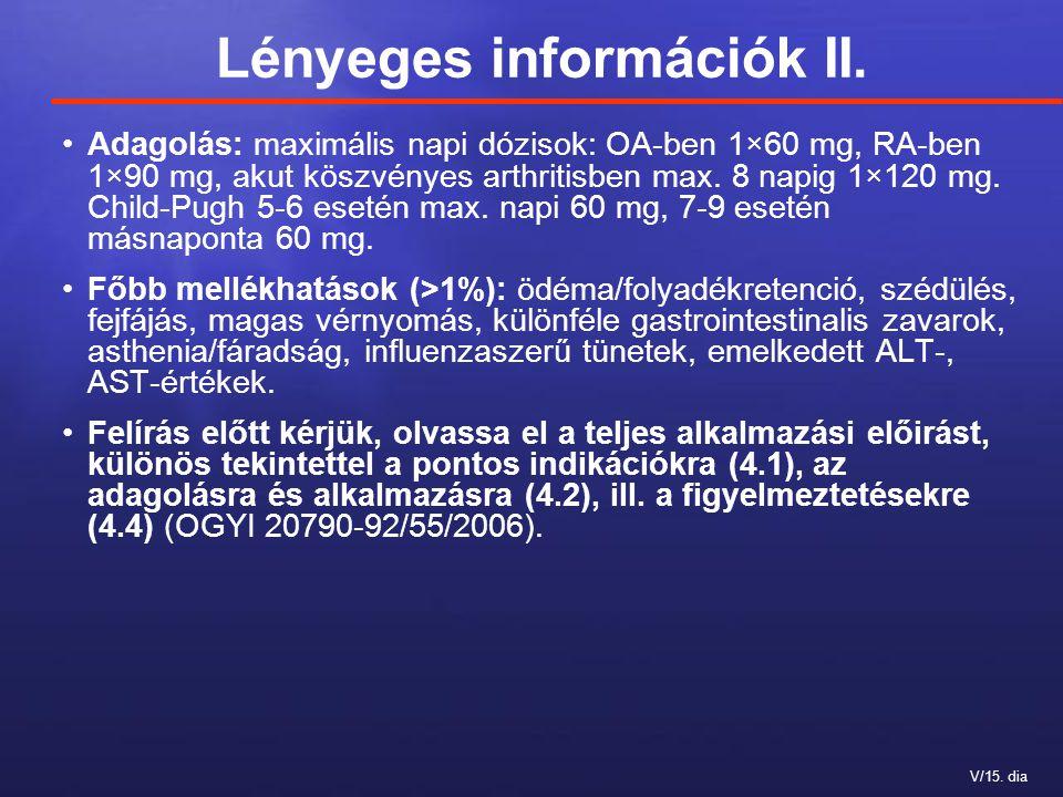V/15. dia Lényeges információk II. Adagolás: maximális napi dózisok: OA-ben 1×60 mg, RA-ben 1×90 mg, akut köszvényes arthritisben max. 8 napig 1×120 m