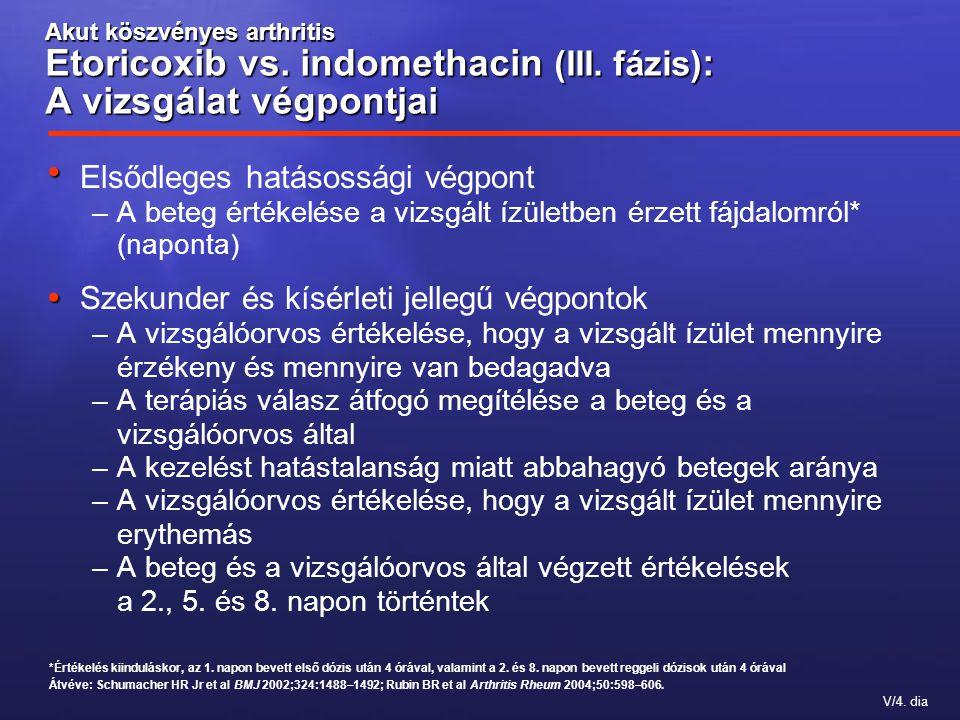 V/4. dia Akut köszvényes arthritis Etoricoxib vs. indomethacin (III. fázis) : A vizsgálat végpontjai *Értékelés kiinduláskor, az 1. napon bevett első