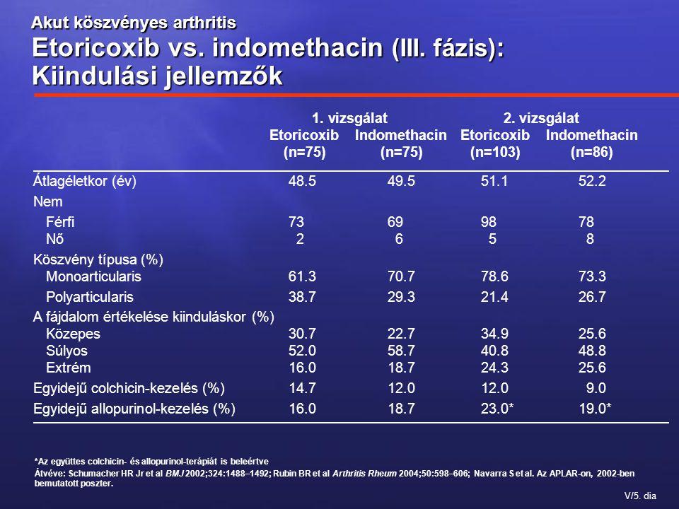 V/5. dia Akut köszvényes arthritis Etoricoxib vs. indomethacin (III. fázis) : Kiindulási jellemzők *Az együttes colchicin- és allopurinol-terápiát is