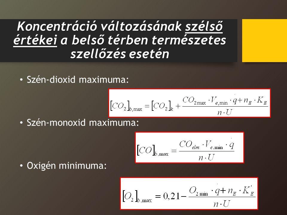 Koncentráció változásának szélső értékei a belső térben természetes szellőzés esetén Szén-dioxid maximuma: Szén-monoxid maximuma: Oxigén minimuma: