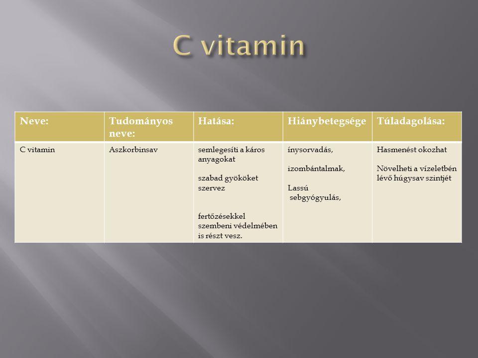 Neve:Tudományos neve: Hatása:HiánybetegségeTúladagolása: C vitaminAszkorbinsavsemlegesíti a káros anyagokat szabad gyököket szervez fertőzésekkel szem