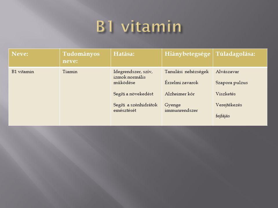 Neve:Tudományos neve: Hatása:HiánybetegségeTúladagolása: B1 vitaminTiaminIdegrendszer, szív, izmok normális működése Segíti a növekedést Segíti a szén