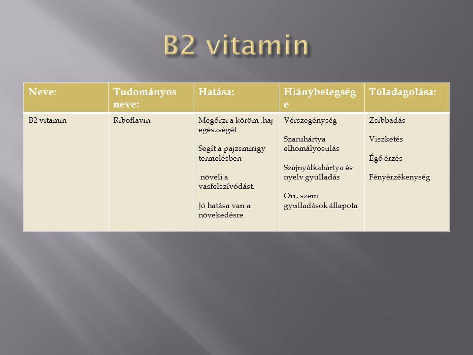 Neve:Tudományos neve: Hatása:Hiánybetegség e Túladagolása: B2 vitaminRiboflavinMegőrzi a köröm,haj egészségét Segít a pajzsmirigy termelésben növeli a