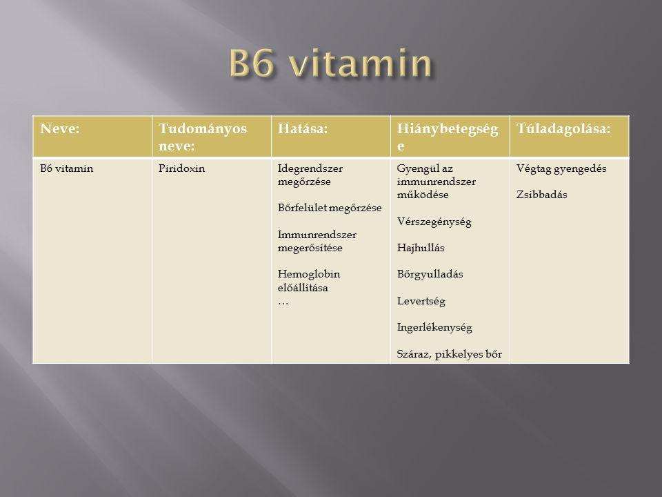 Neve:Tudományos neve: Hatása:Hiánybetegség e Túladagolása: B6 vitaminPiridoxinIdegrendszer megőrzése Bőrfelület megőrzése Immunrendszer megerősítése H