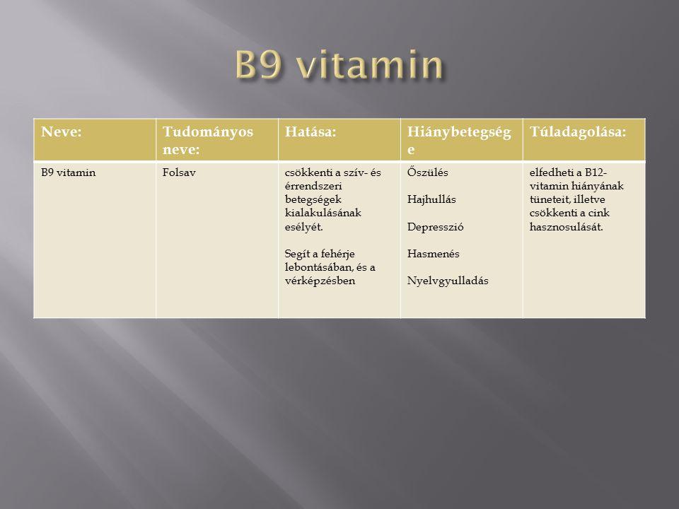 Neve:Tudományos neve: Hatása:Hiánybetegség e Túladagolása: B9 vitaminFolsavcsökkenti a szív- és érrendszeri betegségek kialakulásának esélyét. Segít a