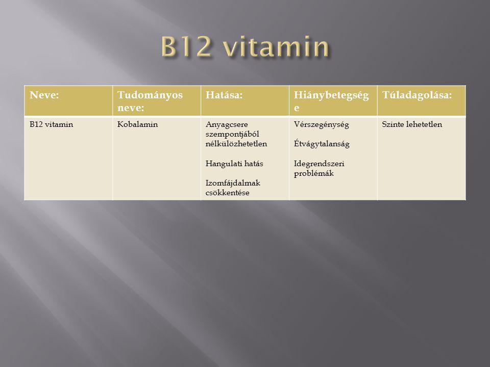 Neve:Tudományos neve: Hatása:Hiánybetegség e Túladagolása: B12 vitaminKobalaminAnyagcsere szempontjából nélkülözhetetlen Hangulati hatás Izomfájdalmak