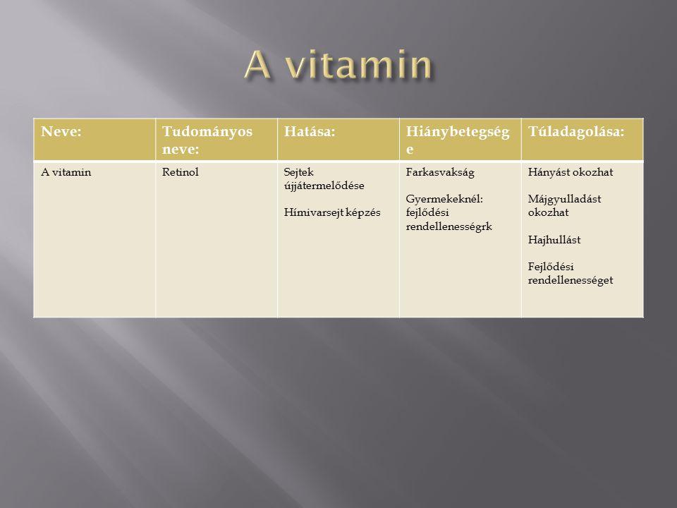 Neve:Tudományos neve: Hatása:Hiánybetegség e Túladagolása: A vitaminRetinolSejtek újjátermelődése Hímivarsejt képzés Farkasvakság Gyermekeknél: fejlőd