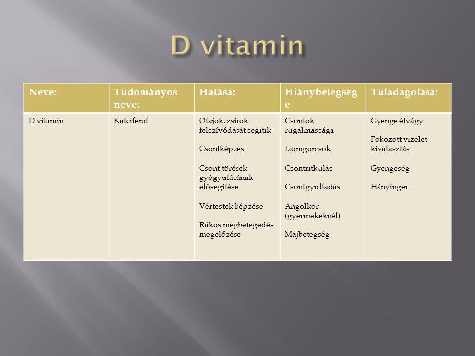 Neve:Tudományos neve: Hatása:Hiánybetegség e Túladagolása: D vitaminKalciferolOlajok, zsírok felszívódását segítik Csontképzés Csont törések gyógyulás
