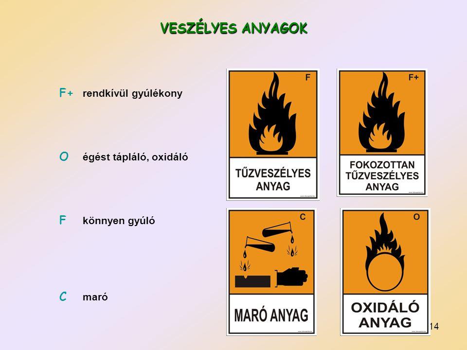 14 VESZÉLYES ANYAGOK F+ rendkívül gyúlékony O égést tápláló, oxidáló F könnyen gyúló C maró