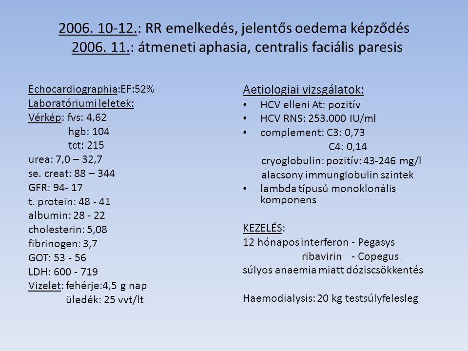 2006. 10-12.: RR emelkedés, jelentős oedema képződés 2006. 11.: átmeneti aphasia, centralis faciális paresis Echocardiographia:EF:52% Laboratóriumi le