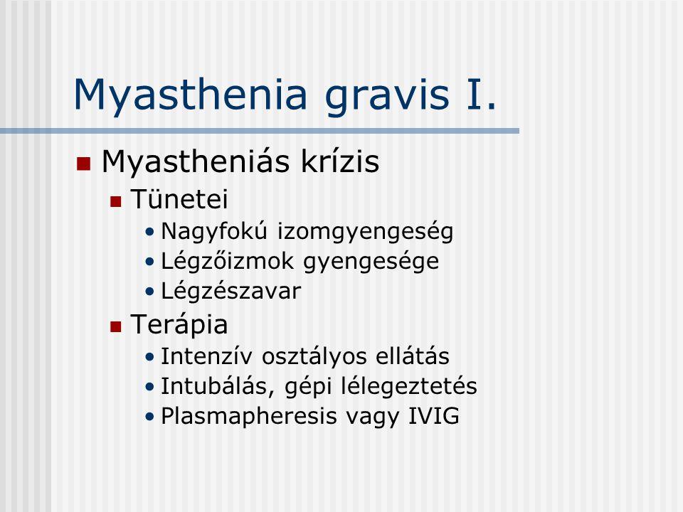 Myasthenia gravis I. Myastheniás krízis Tünetei Nagyfokú izomgyengeség Légzőizmok gyengesége Légzészavar Terápia Intenzív osztályos ellátás Intubálás,