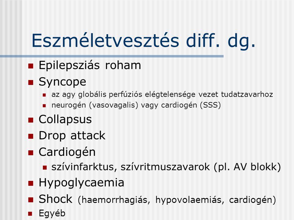 Eszméletvesztés diff. dg. Epilepsziás roham Syncope az agy globális perfúziós elégtelensége vezet tudatzavarhoz neurogén (vasovagalis) vagy cardiogén