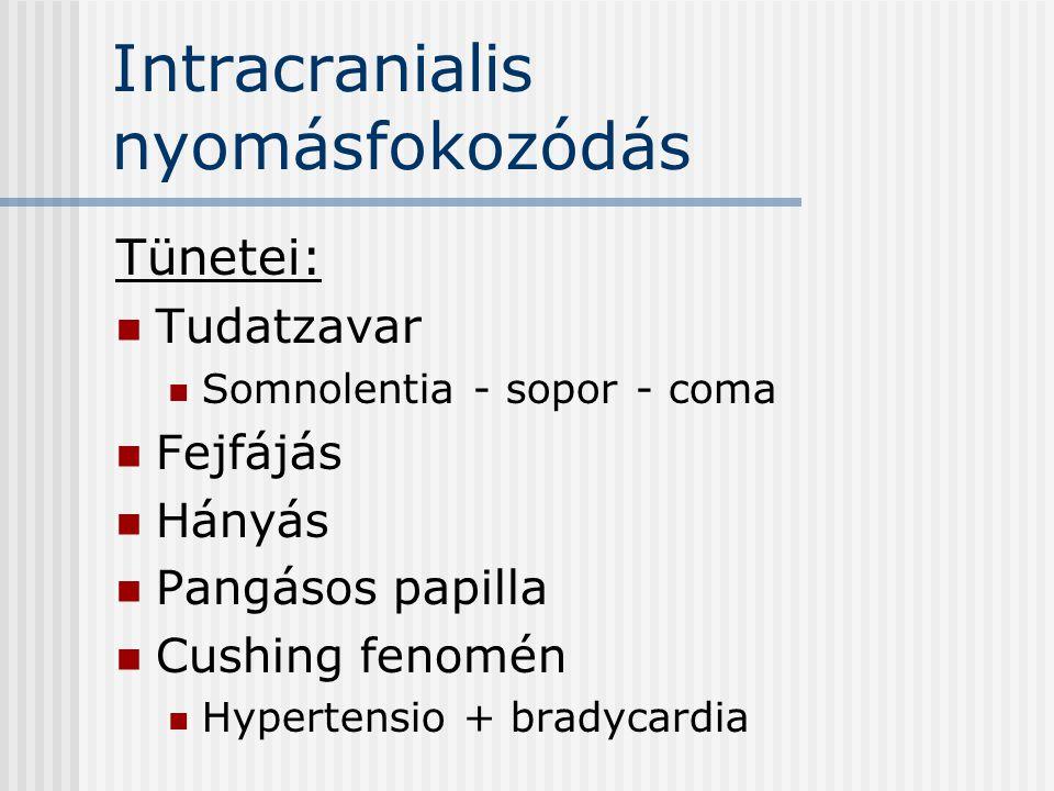 Intracranialis nyomásfokozódás Tünetei: Tudatzavar Somnolentia - sopor - coma Fejfájás Hányás Pangásos papilla Cushing fenomén Hypertensio + bradycard