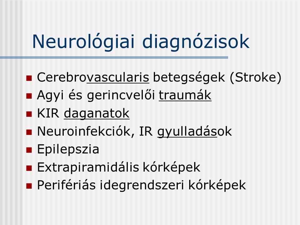 Neurológiai diagnózisok Cerebrovascularis betegségek (Stroke) Agyi és gerincvelői traumák KIR daganatok Neuroinfekciók, IR gyulladások Epilepszia Extr