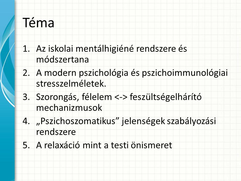 Téma 1.Az iskolai mentálhigiéné rendszere és módszertana 2.A modern pszichológia és pszichoimmunológiai stresszelméletek. 3.Szorongás, félelem feszült