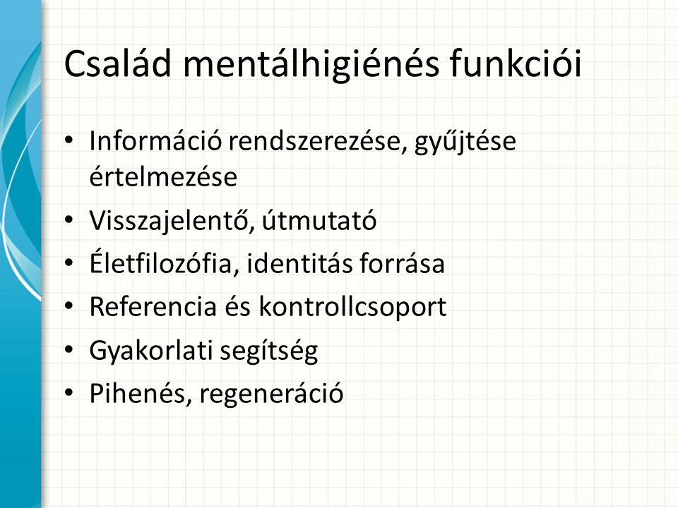 Téma 1.Az iskolai mentálhigiéné rendszere és módszertana 2.A modern pszichológia és pszichoimmunológiai stresszelméletek.