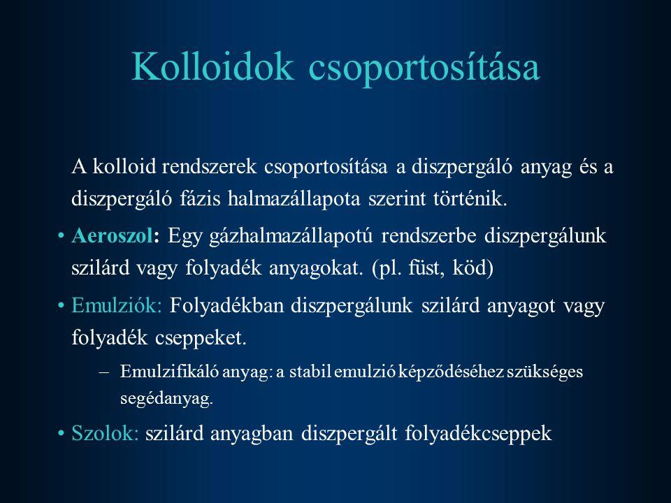 Kolloidok csoportosítása A kolloid rendszerek csoportosítása a diszpergáló anyag és a diszpergáló fázis halmazállapota szerint történik. Aeroszol: Egy