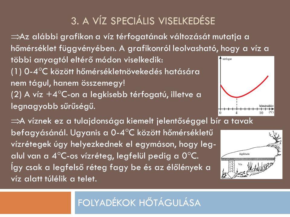 4.TUDÁSPRÓBA FOLYADÉKOK HŐTÁGULÁSA 1)Sorold fel a szilárd halmazállapotú anyag jellemzőit.