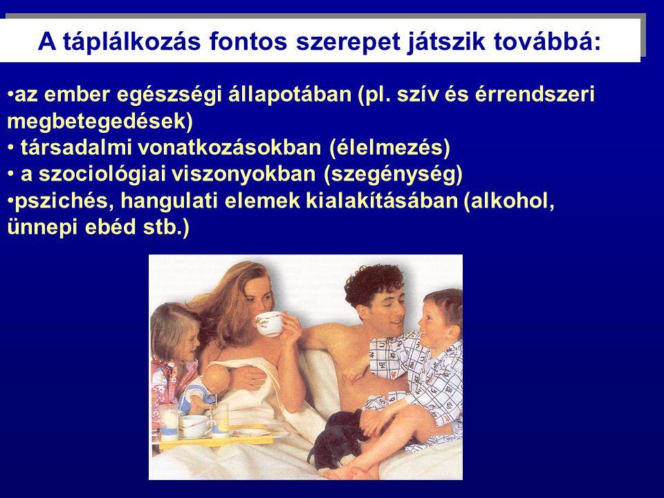 A táplálkozás fontos szerepet játszik továbbá: az ember egészségi állapotában (pl. szív és érrendszeri megbetegedések) társadalmi vonatkozásokban (éle