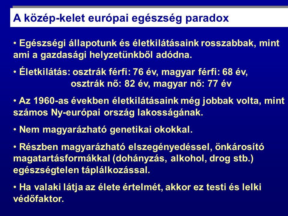 A közép-kelet európai egészség paradox Egészségi állapotunk és életkilátásaink rosszabbak, mint ami a gazdasági helyzetünkből adódna. Életkilátás: osz