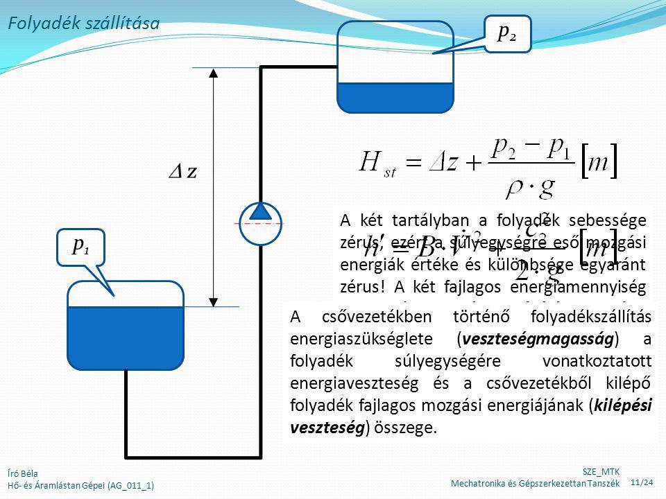Író Béla Hő- és Áramlástan Gépei (AG_011_1) Folyadék szállítása  z p1p1 p2p2 A két tartályban a folyadék sebessége zérus, ezért a súlyegységre eső mo