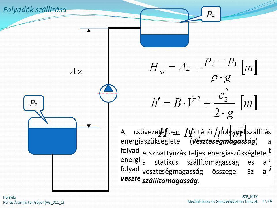 Író Béla Hő- és Áramlástan Gépei (AG_011_1) Folyadék szállítása  z p1p1 p2p2 A csővezetékben történő folyadékszállítás energiaszükséglete (veszteségm