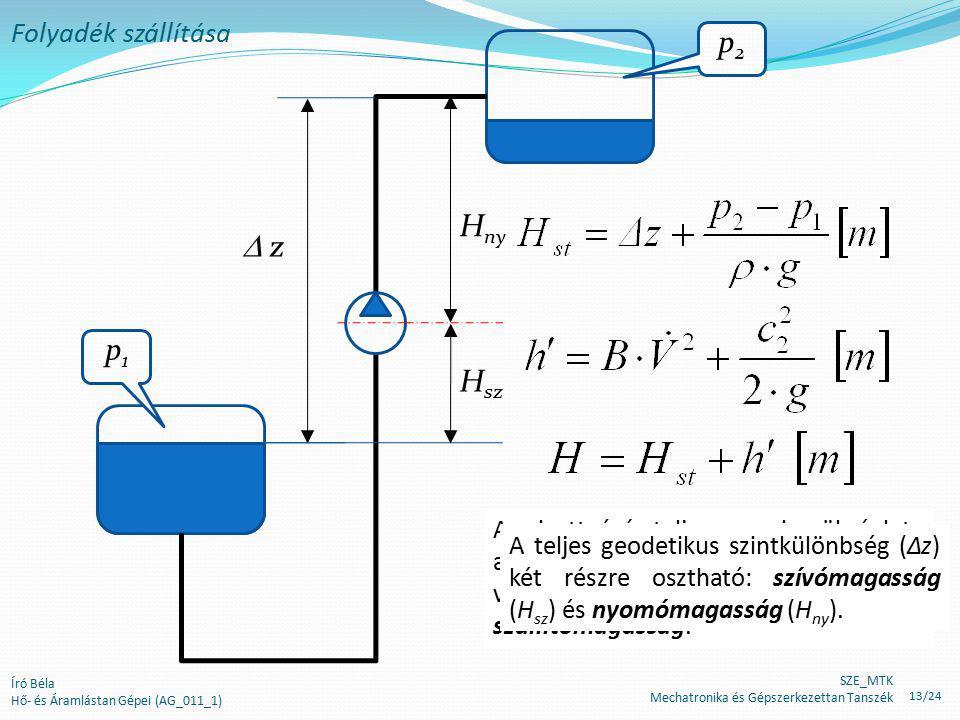 Író Béla Hő- és Áramlástan Gépei (AG_011_1) Folyadék szállítása  z p1p1 p2p2 A szivattyúzás teljes energiaszükséglete a statikus szállítómagasság és