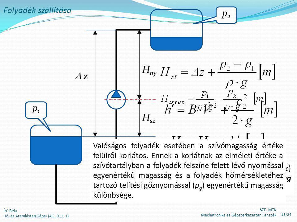  z p1p1 p2p2 H sz H ny Író Béla Hő- és Áramlástan Gépei (AG_011_1) Folyadék szállítása A teljes geodetikus szintkülönbség (Δz) két részre osztható: s
