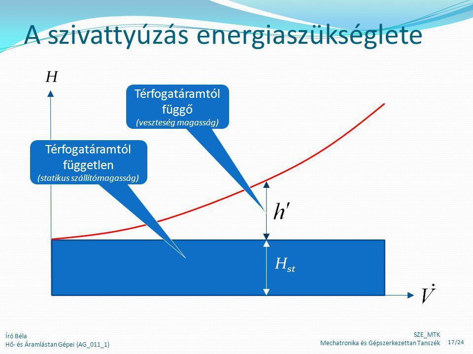 A szivattyúzás energiaszükséglete Író Béla Hő- és Áramlástan Gépei (AG_011_1) H Térfogatáramtól független (statikus szállítómagasság) Térfogatáramtól