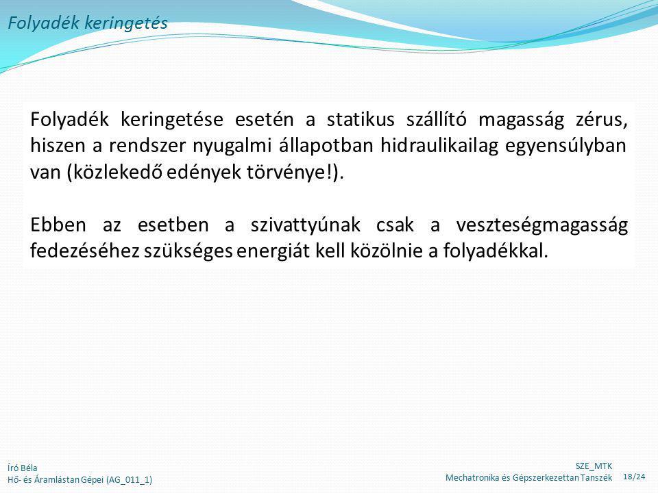 Író Béla Hő- és Áramlástan Gépei (AG_011_1) Folyadék keringetés Folyadék keringetése esetén a statikus szállító magasság zérus, hiszen a rendszer nyug