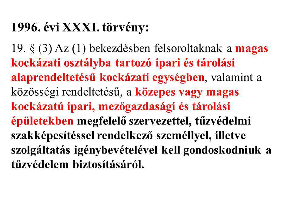1996.évi XXXI. törvény: 20.