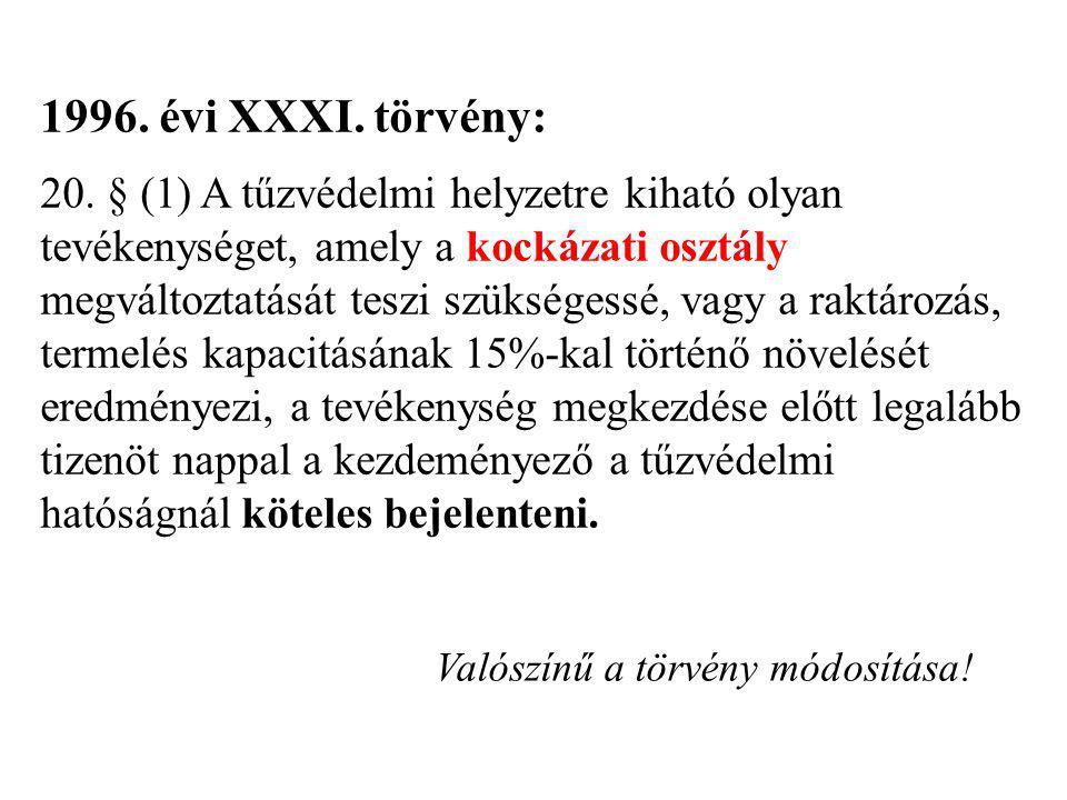 1996. évi XXXI. törvény: 20. § (1) A tűzvédelmi helyzetre kiható olyan tevékenységet, amely a kockázati osztály megváltoztatását teszi szükségessé, va
