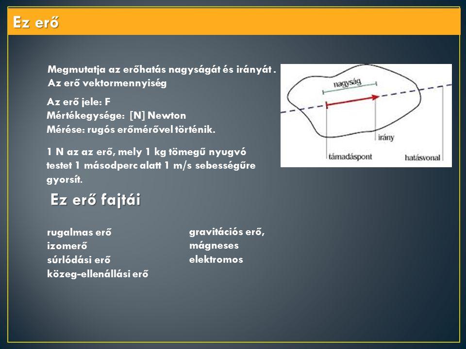 Az erő jele: F Mértékegysége: [N] Newton Mérése: rugós erőmérővel történik. Ez erő Megmutatja az erőhatás nagyságát és irányát. Az erő vektormennyiség