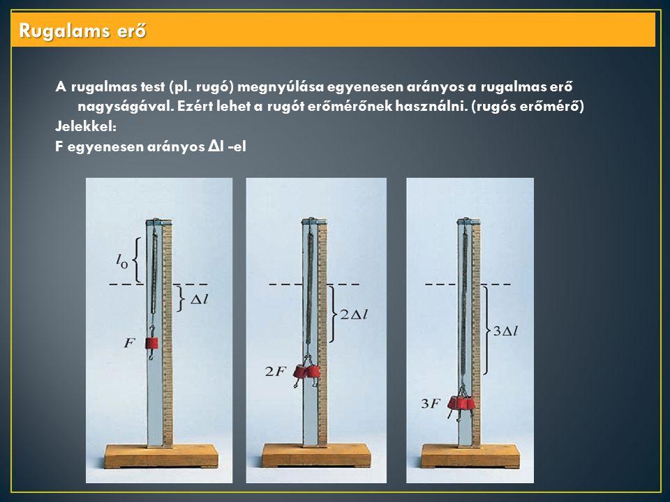 Csalai Lajos A rugalmas test (pl. rugó) megnyúlása egyenesen arányos a rugalmas erő nagyságával. Ezért lehet a rugót erőmérőnek használni. (rugós erőm
