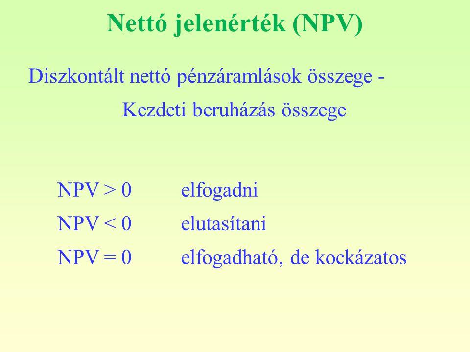 Nettó jelenérték (NPV) Diszkontált nettó pénzáramlások összege - Kezdeti beruházás összege NPV > 0elfogadni NPV < 0elutasítani NPV = 0elfogadható, de