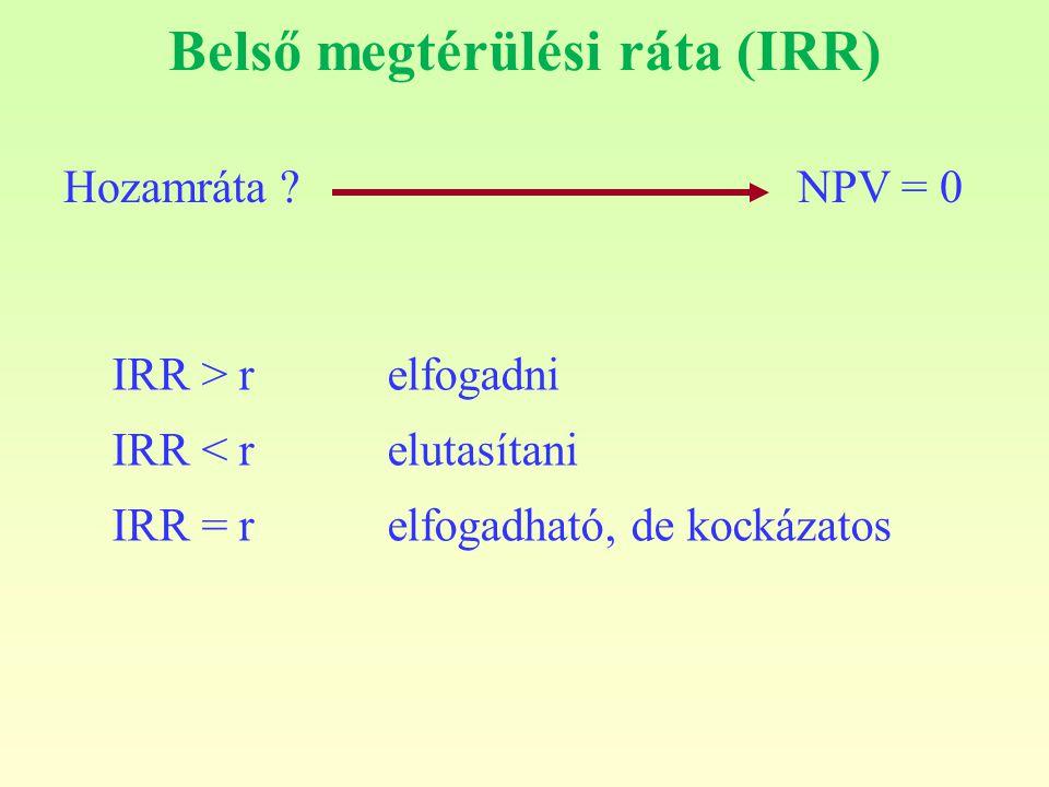 Belső megtérülési ráta (IRR) Hozamráta ? NPV = 0 IRR > relfogadni IRR < relutasítani IRR = relfogadható, de kockázatos