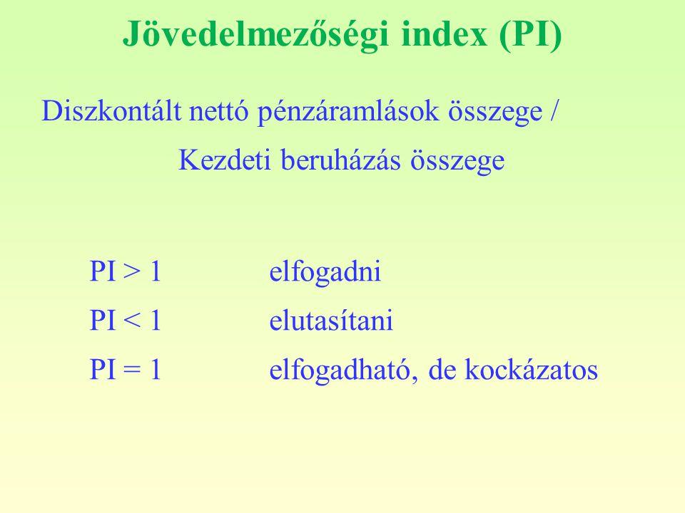 Jövedelmezőségi index (PI) Diszkontált nettó pénzáramlások összege / Kezdeti beruházás összege PI > 1elfogadni PI < 1elutasítani PI = 1elfogadható, de