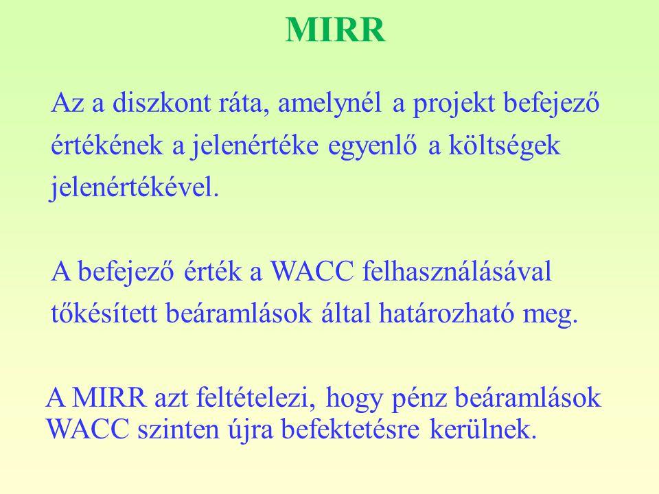 MIRR Az a diszkont ráta, amelynél a projekt befejező értékének a jelenértéke egyenlő a költségek jelenértékével. A befejező érték a WACC felhasználásá