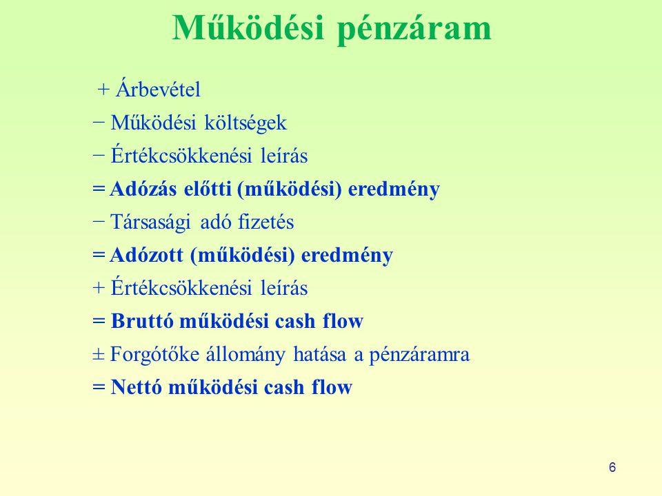 Működési pénzáram + Árbevétel − Működési költségek − Értékcsökkenési leírás = Adózás előtti (működési) eredmény − Társasági adó fizetés = Adózott (műk