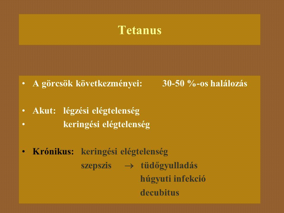 Tetanus A görcsök következményei: 30-50 %-os halálozás Akut: légzési elégtelenség keringési elégtelenség Krónikus: keringési elégtelenség szepszis  t